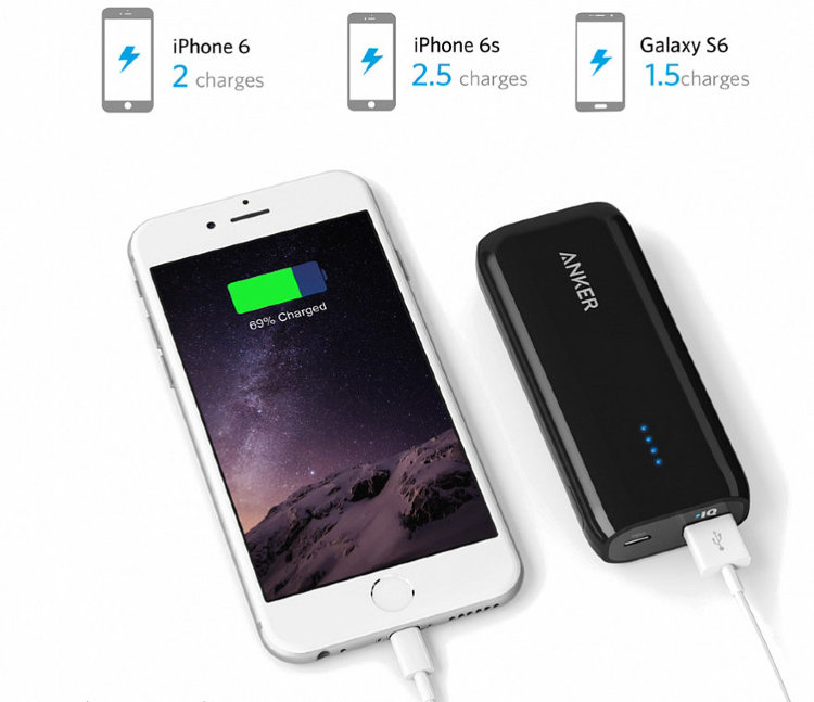 Galaxy portable charger anker sd card reader